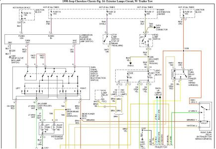 1998 jeep wrangler horn wiring diagram 1998 image 1998 jeep cherokee horn wiring diagram wiring diagrams on 1998 jeep wrangler horn wiring diagram