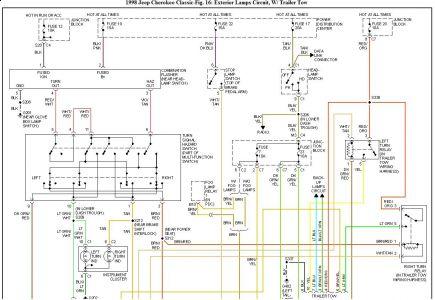 1998 Jeep Cherokee Wiring Diagram efcaviation – Jeep Cherokee Wiring Harness Diagram