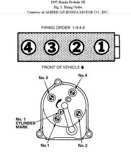 1995 Honda Prelude Wiring Diagram Dirtib: Engine