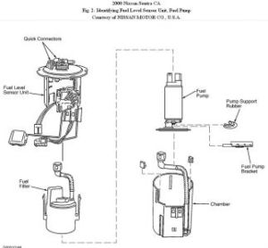 2000 Nissan Sentra Fuel Pump: How Do You Replace the Fuel