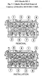 1993 Mazda MX3: What Is the Torque I Need When Installing a