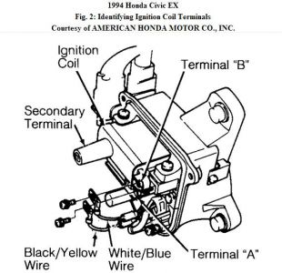 honda civic radio wiring diagram wiring diagram 1989 honda civic stereo wiring diagram and hernes