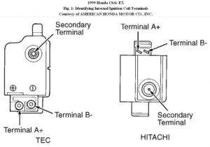 1999 Honda Civic Won't Start  Distributor?: Electrical , Page 2