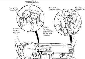 1997 Honda Accord Wont Start When Warm: Engine Performance