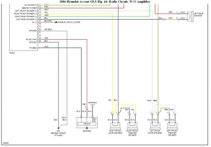 wiring diagram hyundai getz radio – backup gambar  backup gambar - wordpress.com