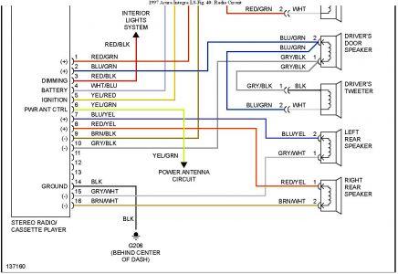 1997 Cadillac Radio Wiring Diagram - Wiring Library •