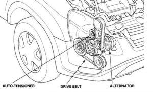2001 Honda CRV Serpentine Belt: 2001 Honda CRV I Need to