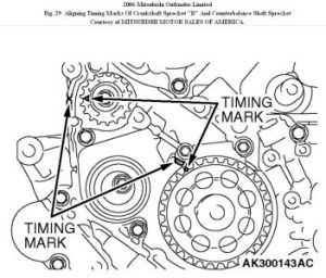 2003 Mitsubishi Outlander Timing Belt Diagram | Car Interior Design