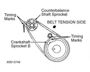 1997 Mitsubishi Eclipse Timing Marks: Engine Mechanical