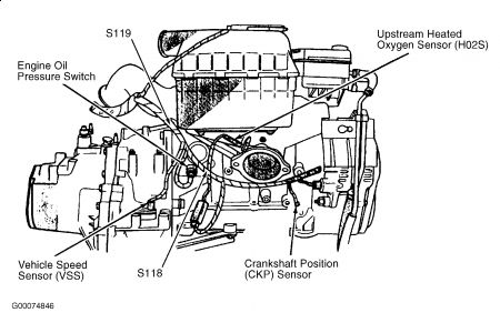 198357_Graphic_174?resize=450%2C300 diagrams 2000 dodge neon wiring diagram 2000 dodge intrepid 2000 neon wiring diagram at panicattacktreatment.co