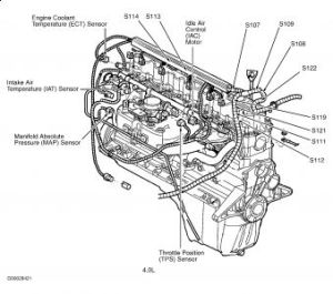 2001 Jeep Cherokee Mass Air Flow Sensor: Hi Where Is the