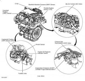 2001 Chevy Monte Carlo Code P0341: Where Is Cam Shaft