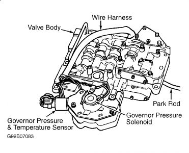 1997 chevy astro van wiring diagram wiring diagram chevroletcar wiring diagram page 23 1988 chevy astro van diagram likewise
