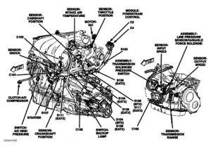 2008 Chrysler PT Cruiser Crankshaft Sensor Location: Where
