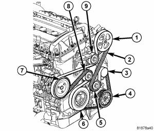 2007 Dodge Caliber Drive Belt: Engine Mechanical Problem 2007