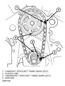 2002 Chrysler Town and Country Timing Diagram: Needs Timing