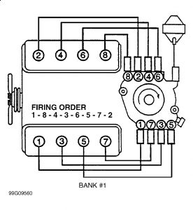 Spark Plug Wire Order: V8 Four Wheel Drive Automatic