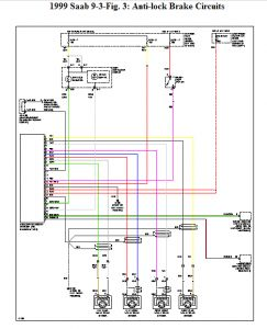 saab stereo wiring diagram wiring diagrams 2004 saab 9 3 stereo wiring diagram image about