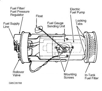marine electric fuel pump wiring diagram wiring diagram fuel pump wiring image about diagram schematic