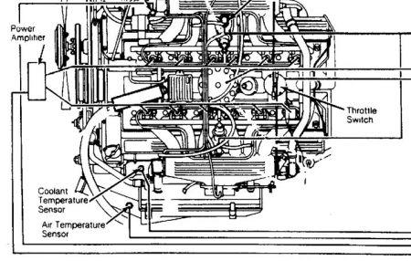 248092_89_XJS_temp_1_1?resize=450%2C286 1989 jaguar xjs wiring diagram wiring diagram wiring diagram for 1989 jaguar xjs v12 at sewacar.co