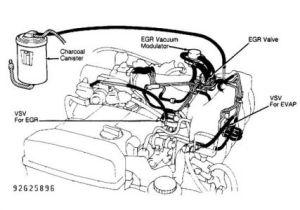 1992 Lexus SC 300 VAC DIAGRAM: 1992 Lexus SC 300 6 Cyl