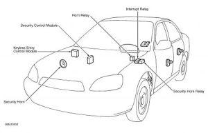 2000 Subaru Outback Please Help: Electrical Problem 2000 Subaru