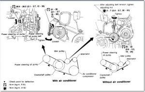 1996 Infiniti I30 Belt Removal & Installation: I Am Trying