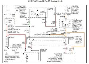 2003 Ford Taurus Starter Circuit: Electrical Problem 2003