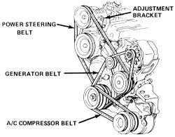 1985 Chevy Cavalier Belt Diagram: Engine Mechanical