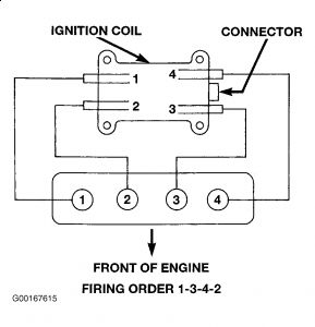 2003 Dodge Caravan Firing Order: I Would Like to Know What the
