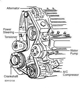 1994 Chevy Corsica Serpentine Drive Belt: I Need a Diagram for a