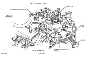 Knock Sensor Location: Engine Mechanical Problem 6 Cyl Four Wheel