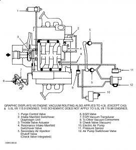 Engine Vacuum Diagram: Engine Mechanical Problem 6 Cyl