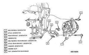 1994 Oldsmobile Ciera Looking Reassembly Diagram: Engine