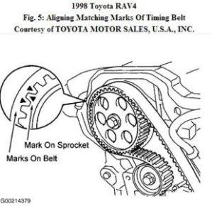 1997 Toyota Rav4 Engine Diagram 1997 Ford F250 Engine Diagram Wiring Diagram ~ ODICIS