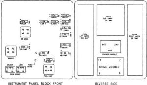 1996 Saturn SC1 Fuse Box Diagram: 1996 Saturn Sc1 Fuse Box Diagram