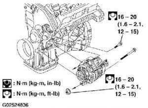2005 Nissan Altima Changing Alternator: How Do I Get the
