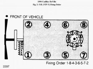 1990 Cadillac Deville Engine Firing Order: I Need to See a