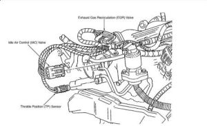 1999 Chevy Lumina Engine Diagram | Wiring Diagram