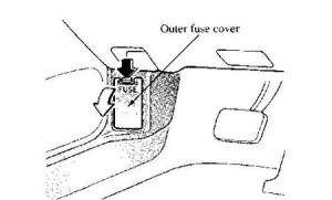 1999 Mazda Millenia Fuse Location: I Need Help Locating