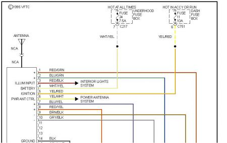 wiring diagram for radio of 1995 honda accord the wiring diagram honda accord stereo wiring diagram nilza wiring diagram