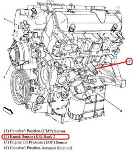 Knock Sensor: Six Cylinder Front Wheel Drive Automatic I Wanted