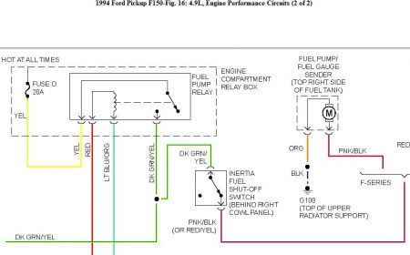 ford fiesta fuel pump wiring diagram wiring diagrams 1998 ford f 150 fuel tank diagram image about wiring