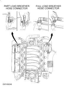 2000 Jaguar XJ8 Engine Flooding?: Engine Mechanical