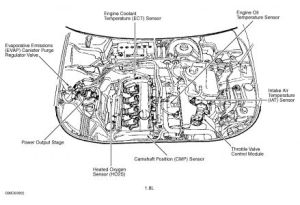 2000 Audi A4 P1113: Code P1113? Banks1 Senser1 Internal