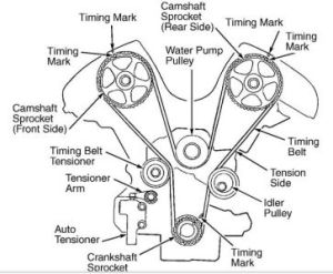 2007 Kia Optima Engine Diagram 2007 Free Printable