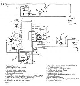 1995 Mercedes Benz E320 Tachometer: the Engine Is Racing