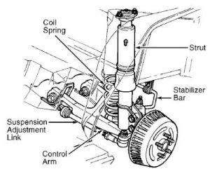 1997 Buick Park Avenue Air Shocks, Bumpy, Really Stiff