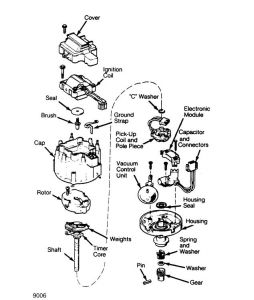 Similiar Sbc Ignition Wiring Diagram Keywords – readingrat