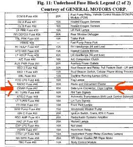 2002 Chevy Tahoe Sercvice Engine Light: Service Engine